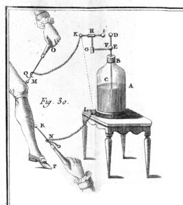 Apparatus for applying an electric shock. Credit: Wellcome Library, London. Wellcome Images